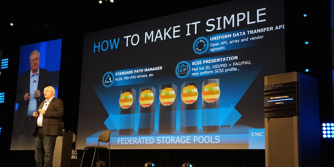 EMC takes on Google and Amazon with Elastic Cloud Storage